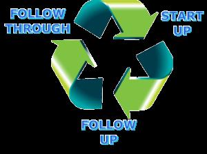 Start up follow up follow through