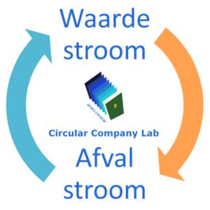 Circular Company Lab