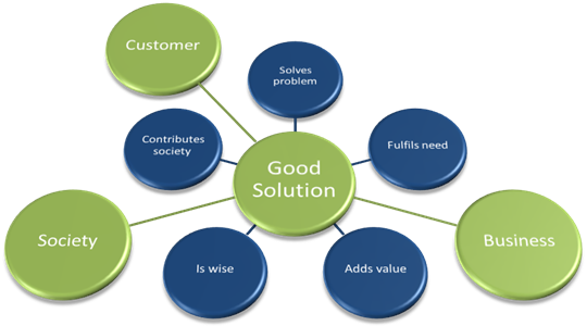 What is a good solution?